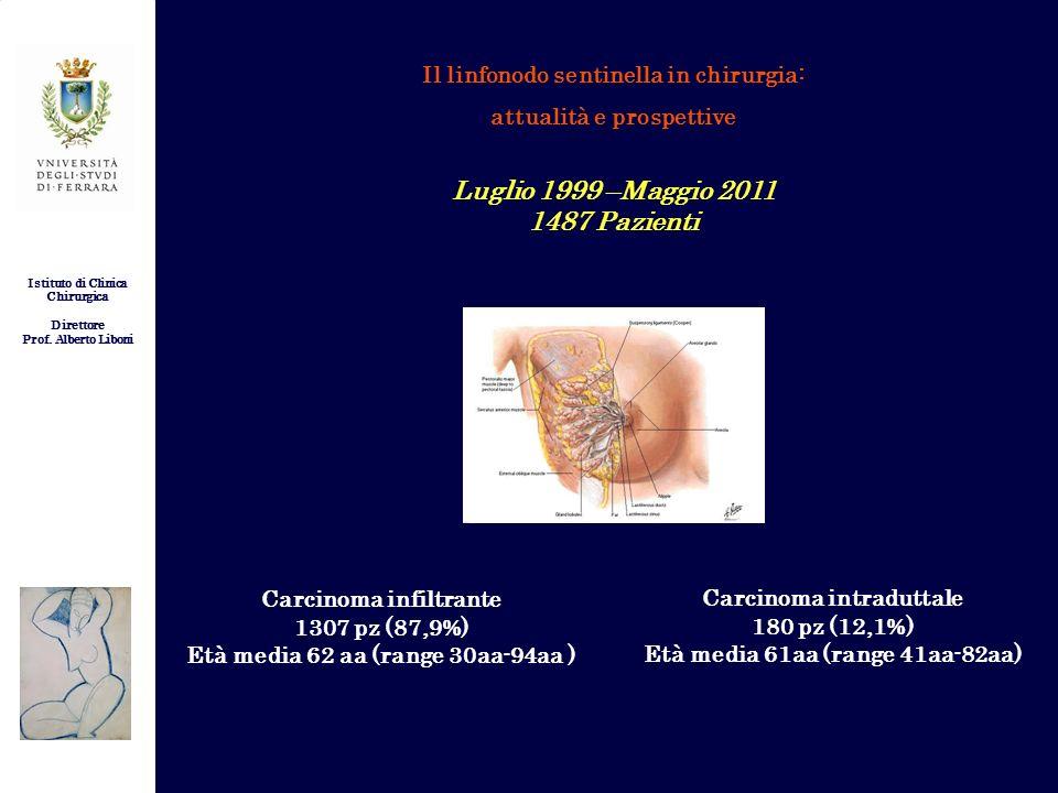 Istituto di Clinica Chirurgica Direttore Prof. Alberto Liboni Il linfonodo sentinella in chirurgia: attualità e prospettive Luglio 1999 –Maggio 2011 1