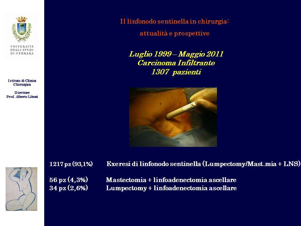 Istituto di Clinica Chirurgica Direttore Prof. Alberto Liboni Il linfonodo sentinella in chirurgia: attualità e prospettive Luglio 1999 – Maggio 2011