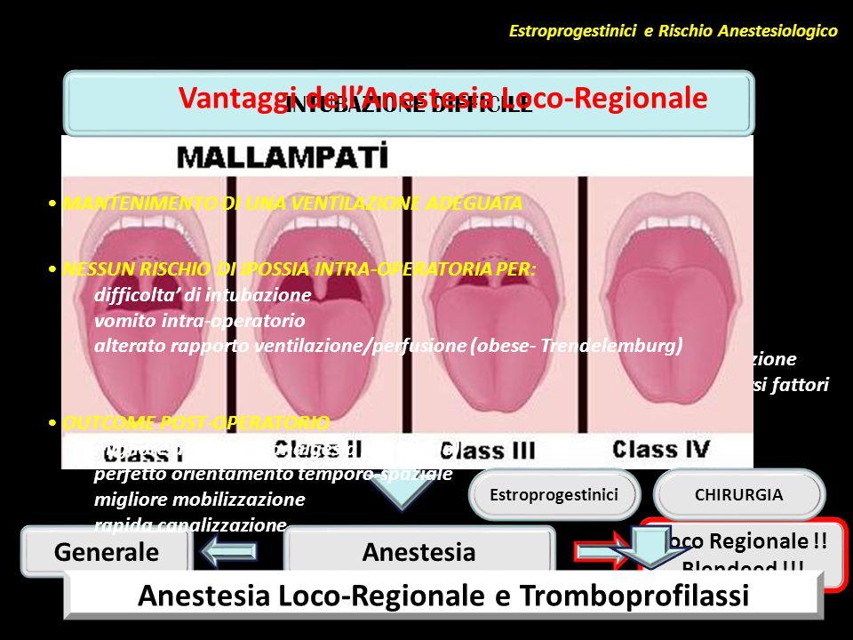 Estroprogestinici e Rischio Anestesiologico Estroprogestinici Tromboprofilassi Chirurgia AnestesiaGenerale Loco Regionale !! Blendeed !!! Rischio trom