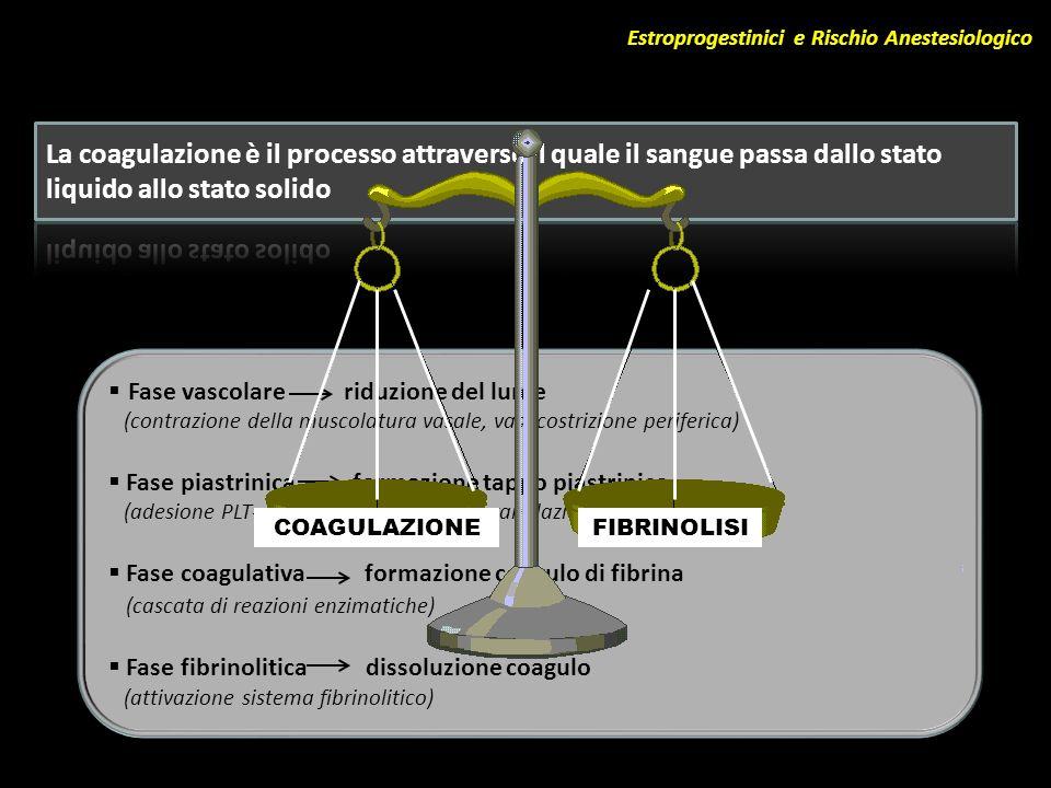 Fase vascolare riduzione del lume (contrazione della muscolatura vasale, vasocostrizione periferica) Fase piastrinica formazione tappo piastrinico (ad