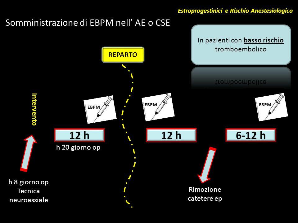 Somministrazione di EBPM nell AE o CSE h 8 giorno op Tecnica neuroassiale 12 h h 20 giorno op EBPM intervento Rimozione catetere ep 12 h6-12 h EBPM RE
