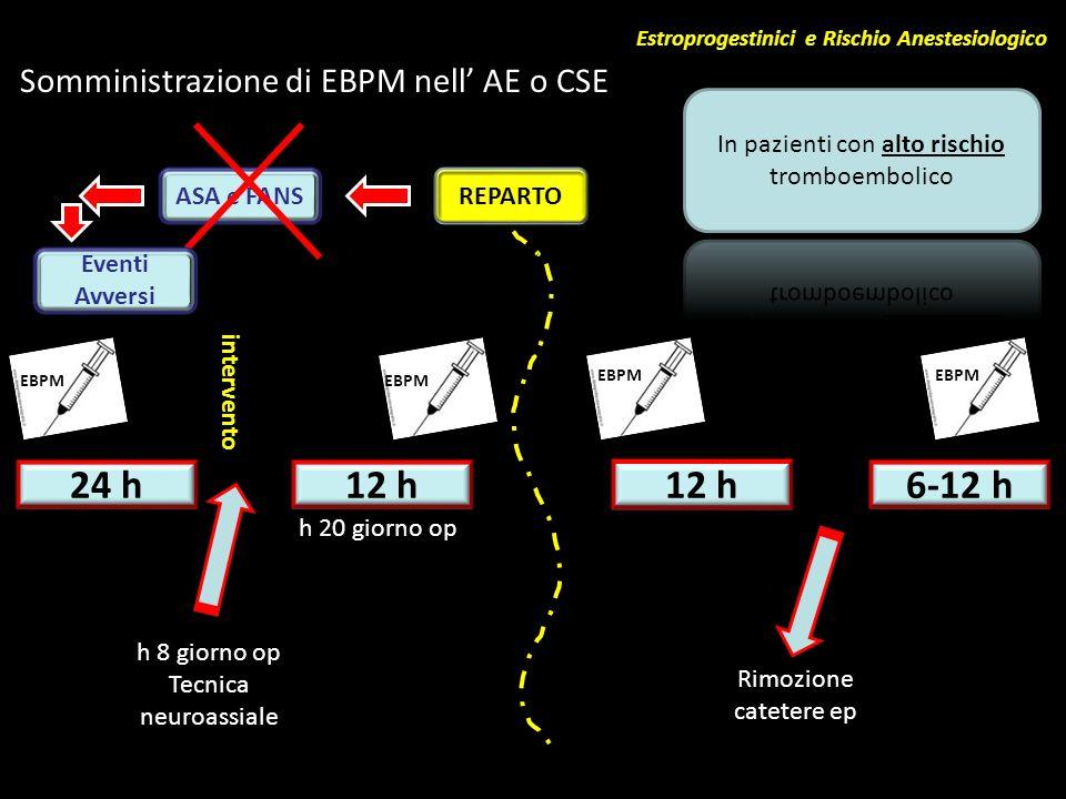 Somministrazione di EBPM nell AE o CSE h 8 giorno op Tecnica neuroassiale 12 h h 20 giorno op EBPM intervento Rimozione catetere ep 12 h6-12 h24 h EBP
