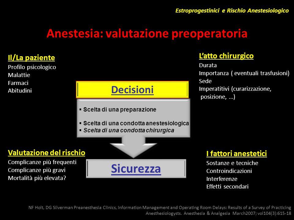 Anestesia: valutazione preoperatoria Il/La paziente Profilo psicologico Malattie Farmaci Abitudini Latto chirurgico Durata Importanza ( eventuali tras