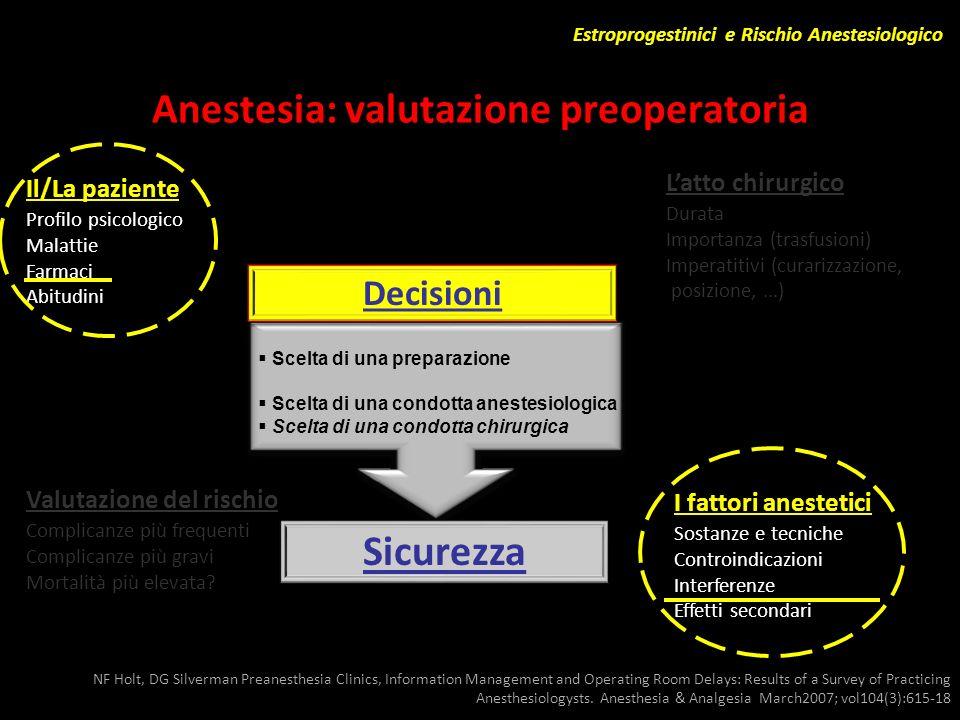 Estroprogestinici e Rischio Anestesiologico Il/La paziente Profilo psicologico Malattie Farmaci Abitudini Decisioni Sicurezza Anestesia: valutazione p