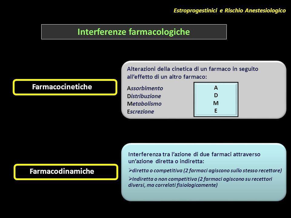 Farmacocinetiche Interferenze farmacologiche Estroprogestinici e Rischio Anestesiologico Farmacodinamiche Interferenza tra lazione di due farmaci attr