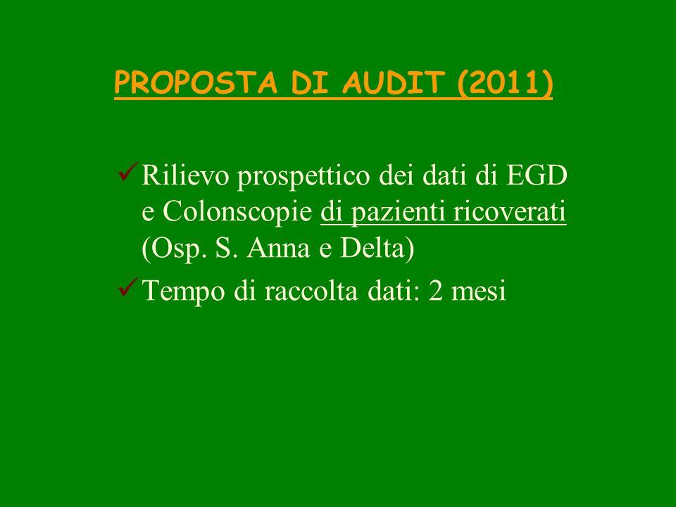 PROPOSTA DI AUDIT (2011) Rilievo prospettico dei dati di EGD e Colonscopie di pazienti ricoverati (Osp. S. Anna e Delta) Tempo di raccolta dati: 2 mes