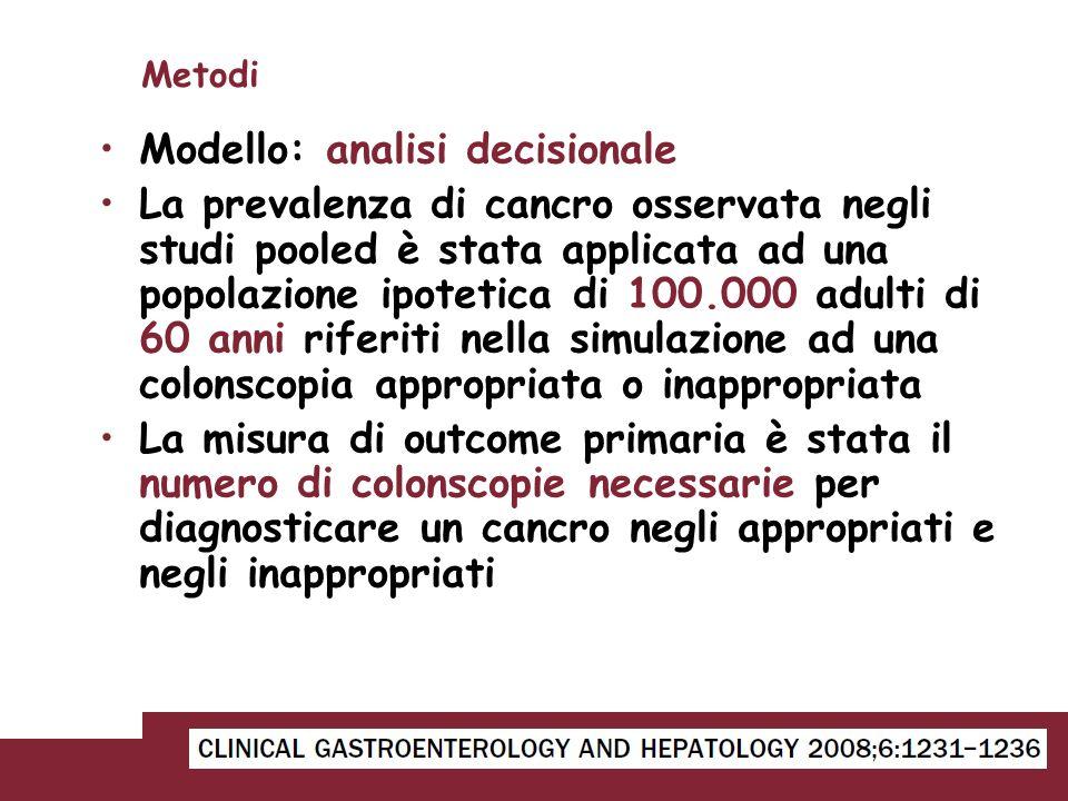 Metodi Modello: analisi decisionale La prevalenza di cancro osservata negli studi pooled è stata applicata ad una popolazione ipotetica di 100.000 adu