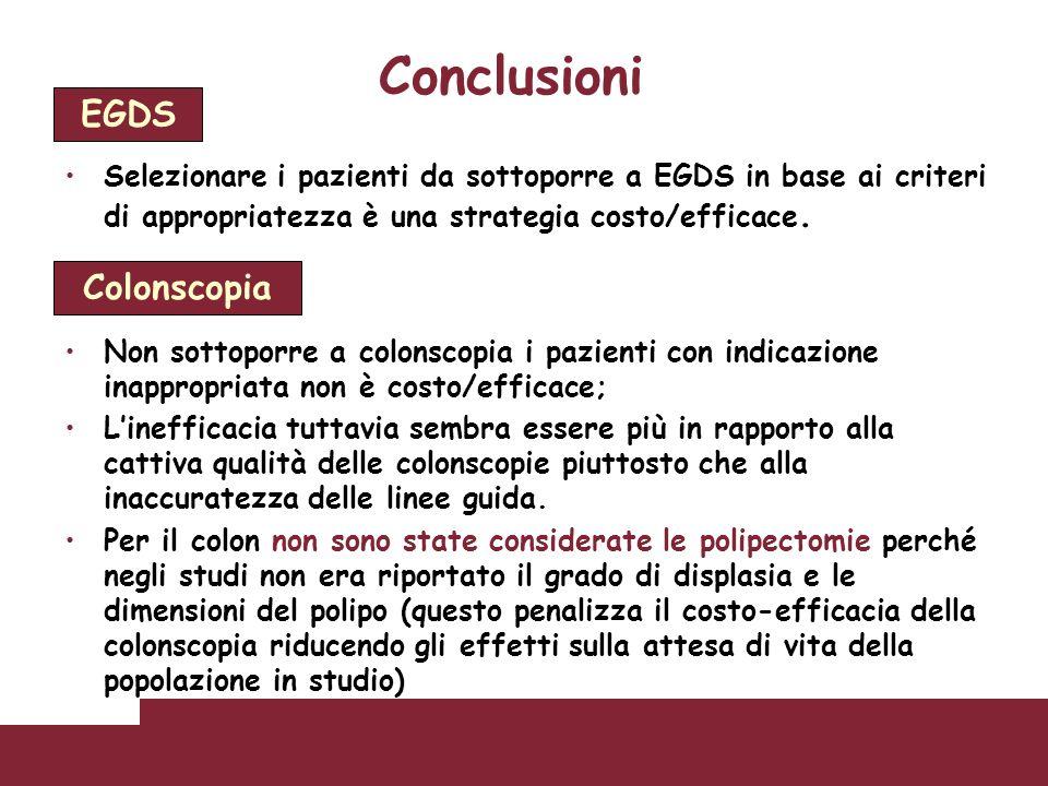 Conclusioni Selezionare i pazienti da sottoporre a EGDS in base ai criteri di appropriatezza è una strategia costo/efficace. Non sottoporre a colonsco