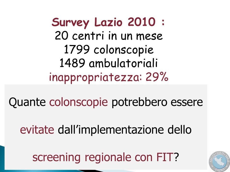 19% Screening rischio gen.