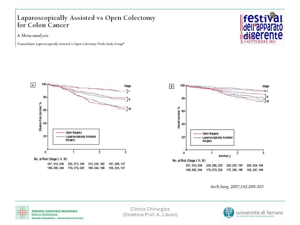 OSOverall survival DFSDisease free survival Clinica Chirurgica (Direttore Prof. A. Liboni)