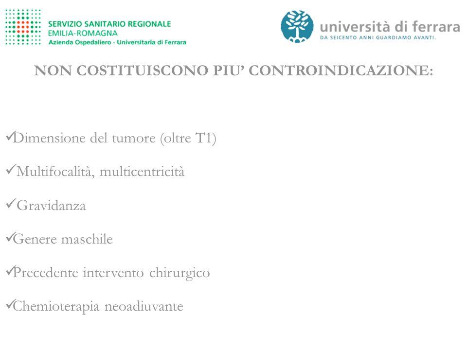 NON COSTITUISCONO PIU CONTROINDICAZIONE: Dimensione del tumore (oltre T1) Multifocalità, multicentricità Gravidanza Genere maschile Precedente intervento chirurgico Chemioterapia neoadiuvante