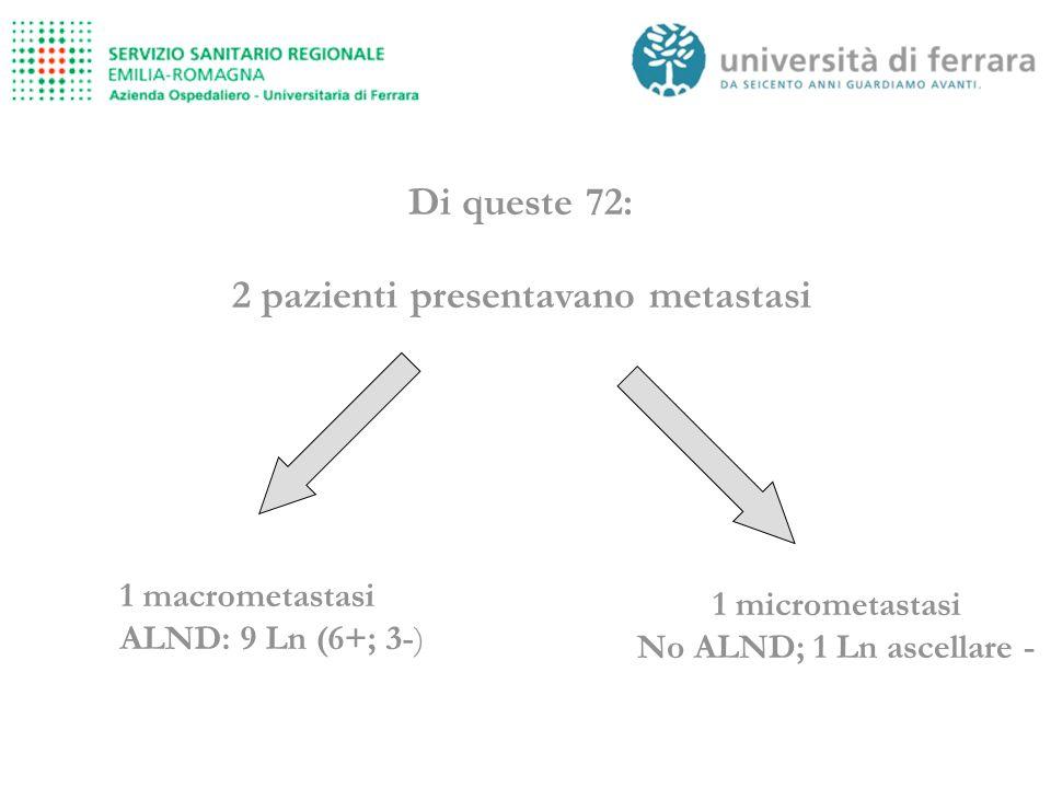 Di queste 72: 2 pazienti presentavano metastasi 1 macrometastasi ALND: 9 Ln (6+; 3-) 1 micrometastasi No ALND; 1 Ln ascellare -