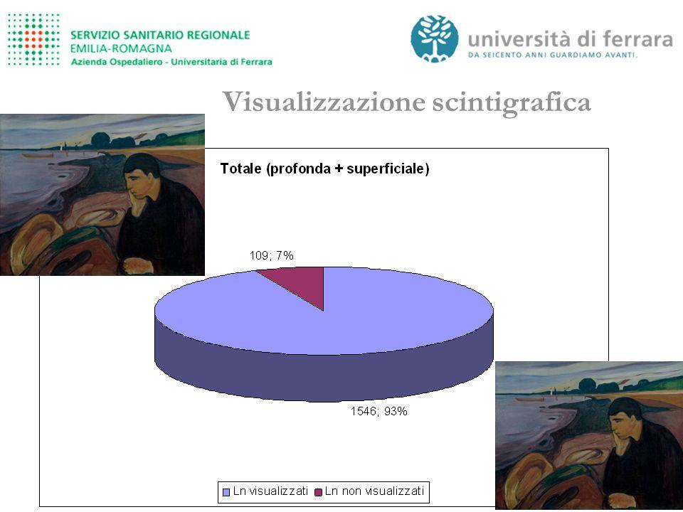 Visualizzazione scintigrafica