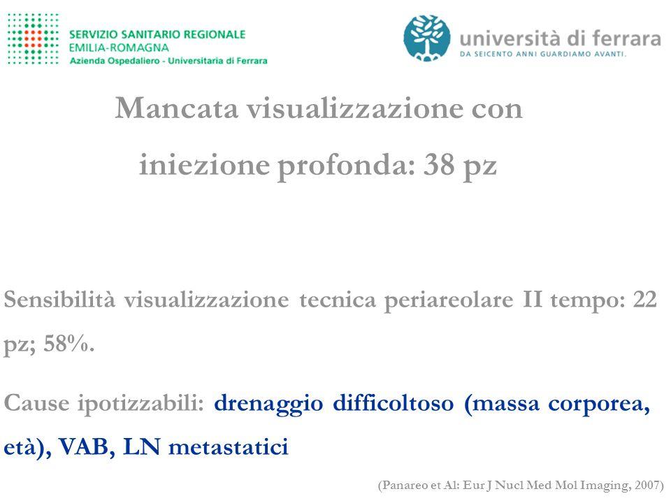 Mancata visualizzazione con iniezione profonda: 38 pz Sensibilità visualizzazione tecnica periareolare II tempo: 22 pz; 58%. Cause ipotizzabili: drena