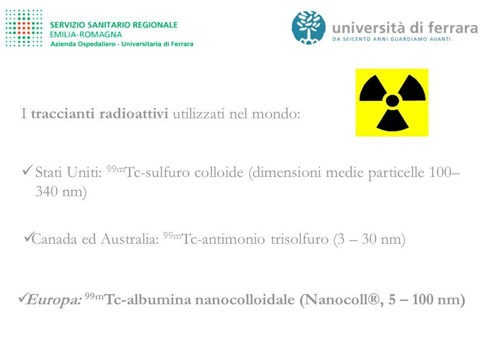 I traccianti radioattivi utilizzati nel mondo: Stati Uniti: 99m Tc-sulfuro colloide (dimensioni medie particelle 100– 340 nm) Canada ed Australia: 99m Tc-antimonio trisolfuro (3 – 30 nm) Europa: 99m Tc-albumina nanocolloidale (Nanocoll®, 5 – 100 nm)