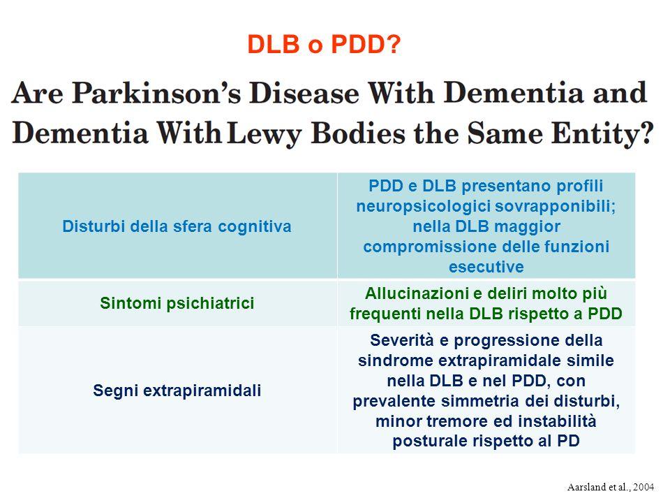 DLB o PDD? Disturbi della sfera cognitiva PDD e DLB presentano profili neuropsicologici sovrapponibili; nella DLB maggior compromissione delle funzion