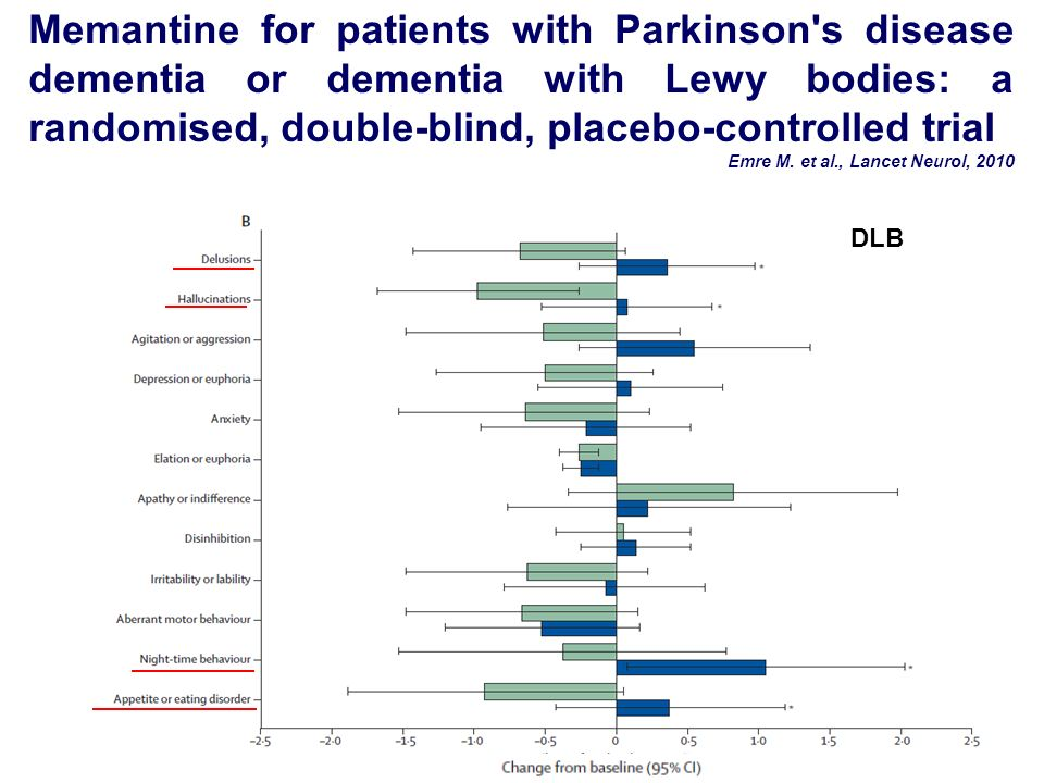 Memantine for patients with Parkinson's disease dementia or dementia with Lewy bodies: a randomised, double-blind, placebo-controlled trial Emre M. et
