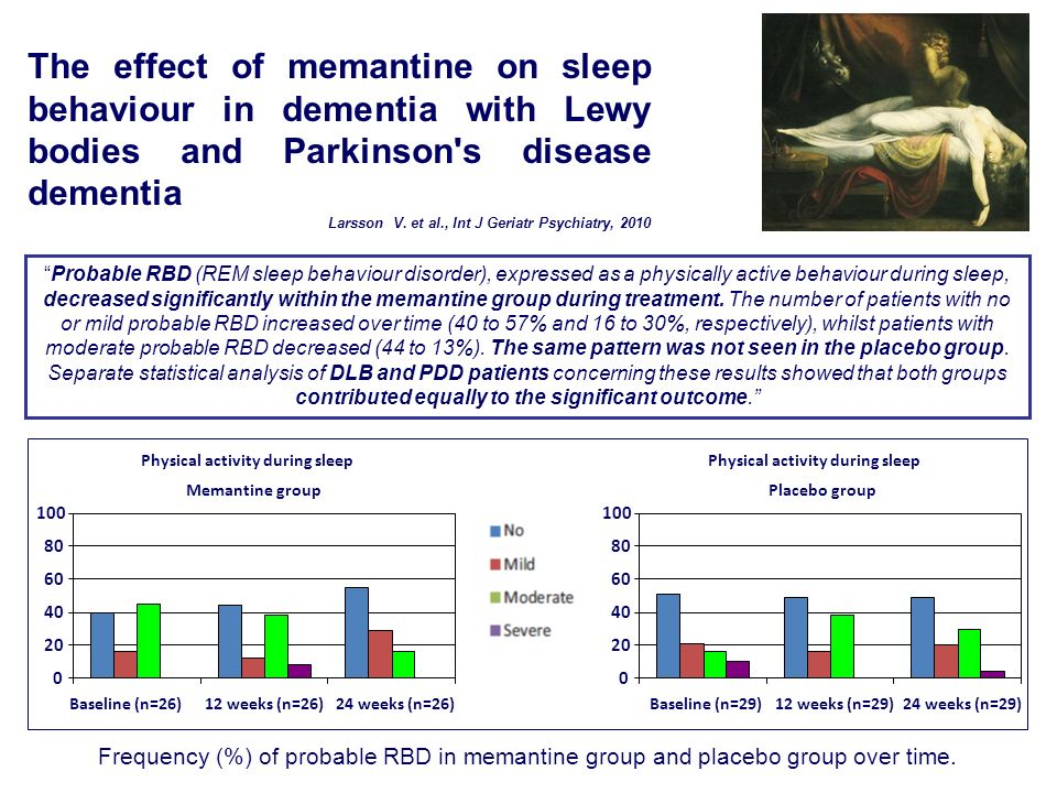 Probable RBD (REM sleep behaviour disorder), expressed as a physically active behaviour during sleep, decreased significantly within the memantine gro