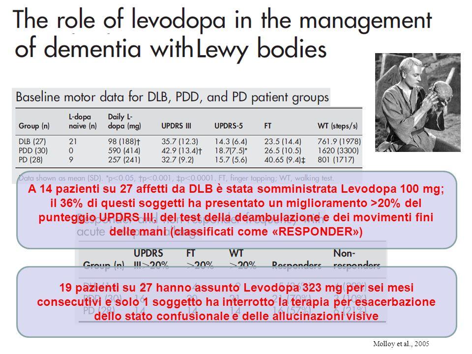 A 14 pazienti su 27 affetti da DLB è stata somministrata Levodopa 100 mg; il 36% di questi soggetti ha presentato un miglioramento >20% del punteggio