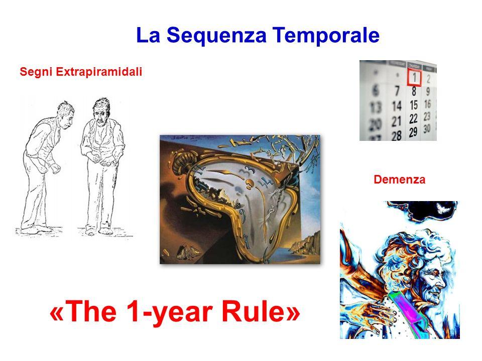La Sequenza Temporale Segni Extrapiramidali Demenza «The 1-year Rule»