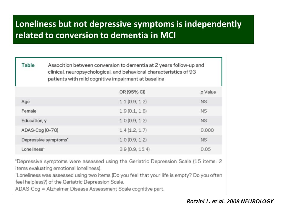 Loneliness but not depressive symptoms is independently related to conversion to dementia in MCI Rozzini L. et al. 2008 NEUROLOGY