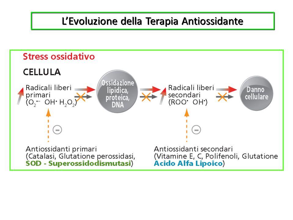 LEvoluzione della Terapia Antiossidante