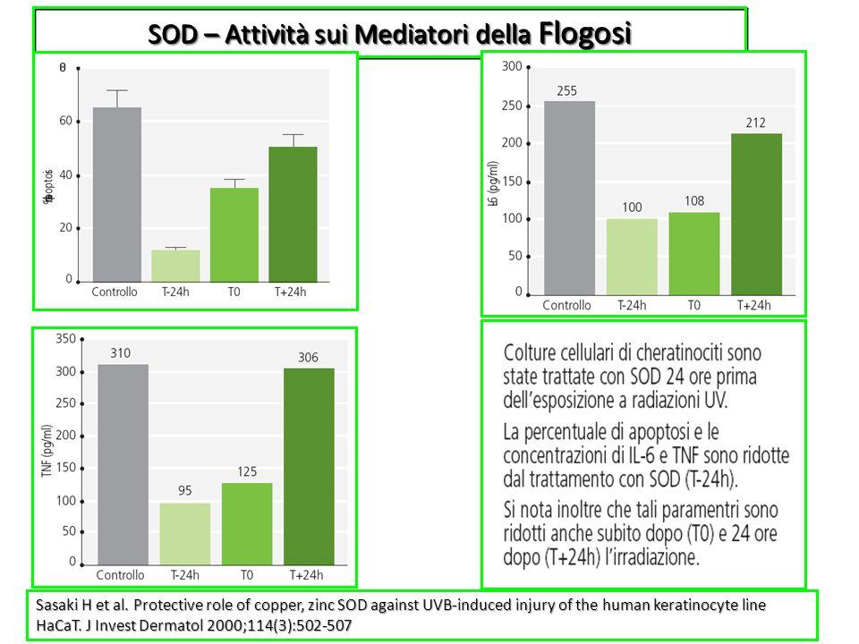 SOD – Attività sui Mediatori della Flogosi Sasaki H et al. Protective role of copper, zinc SOD against UVB-induced injury of the human keratinocyte li