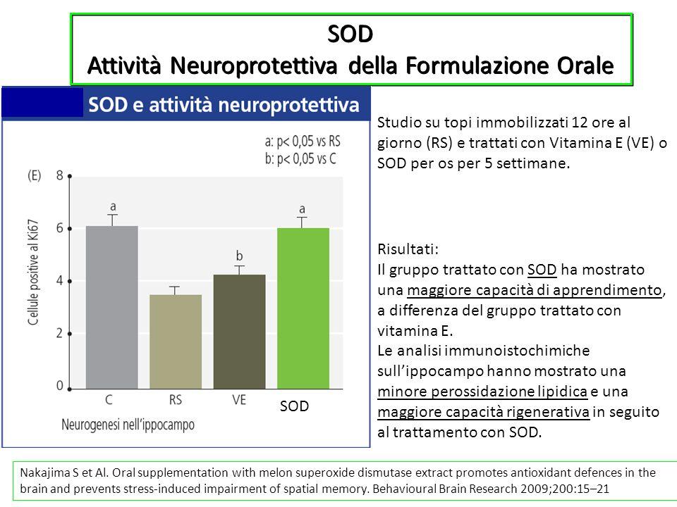 SOD Attività Neuroprotettiva della Formulazione Orale SOD Attività Neuroprotettiva della Formulazione Orale Nakajima S et Al. Oral supplementation wit