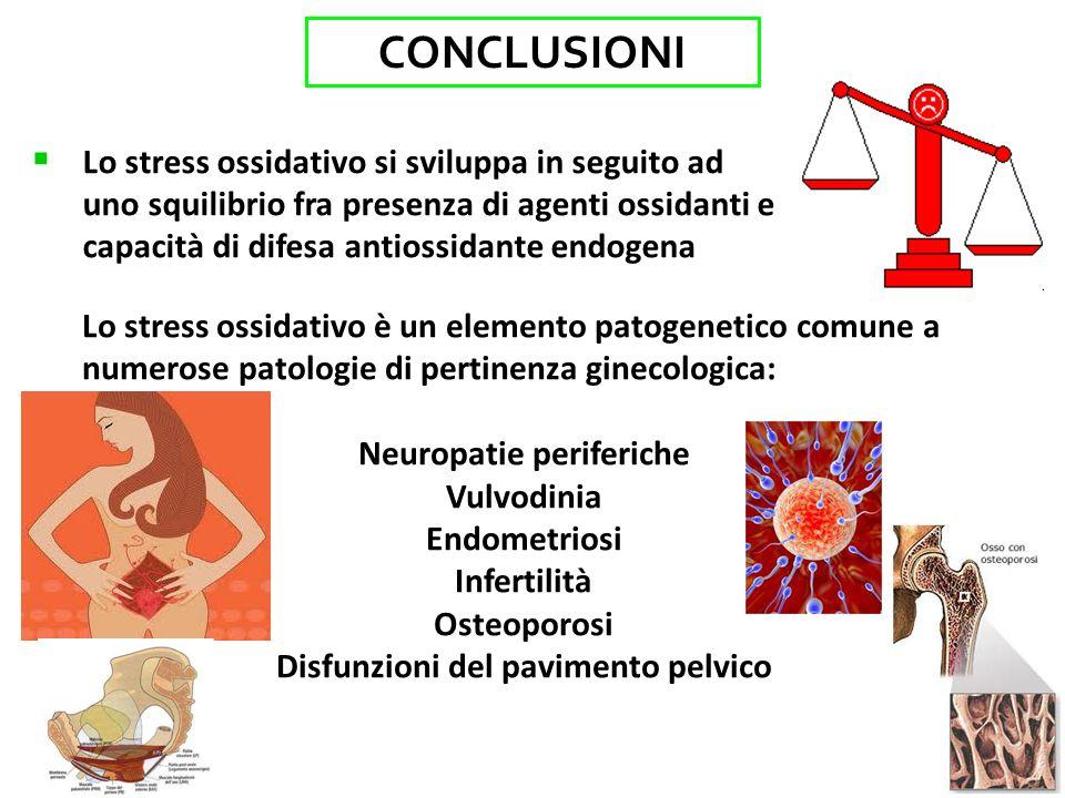 Lo stress ossidativo si sviluppa in seguito ad uno squilibrio fra presenza di agenti ossidanti e capacità di difesa antiossidante endogena CONCLUSIONI Lo stress ossidativo è un elemento patogenetico comune a numerose patologie di pertinenza ginecologica: Neuropatie periferiche Vulvodinia Endometriosi Infertilità Osteoporosi Disfunzioni del pavimento pelvico