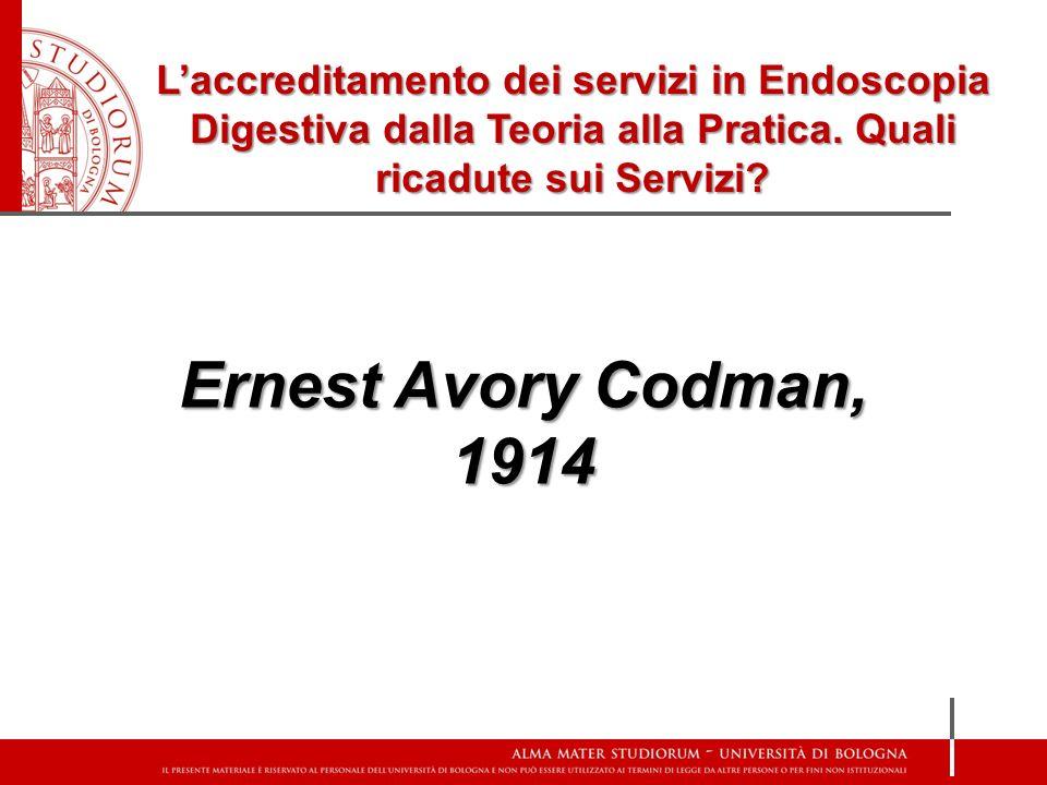 Laccreditamento dei servizi in Endoscopia Digestiva dalla Teoria alla Pratica. Quali ricadute sui Servizi? Ernest Avory Codman, 1914