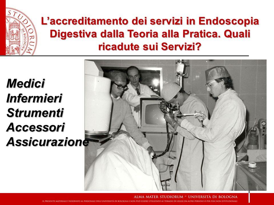 Laccreditamento dei servizi in Endoscopia Digestiva dalla Teoria alla Pratica. Quali ricadute sui Servizi? MediciInfermieriStrumentiAccessoriAssicuraz