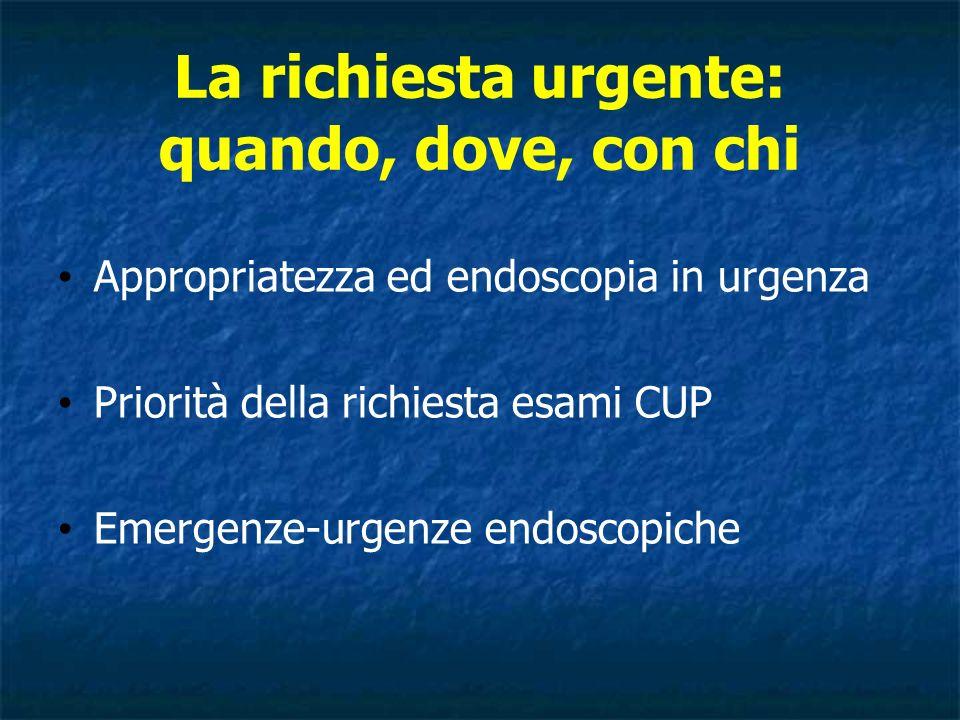 La richiesta urgente: quando, dove, con chi Appropriatezza ed endoscopia in urgenza Priorità della richiesta esami CUP Emergenze-urgenze endoscopiche