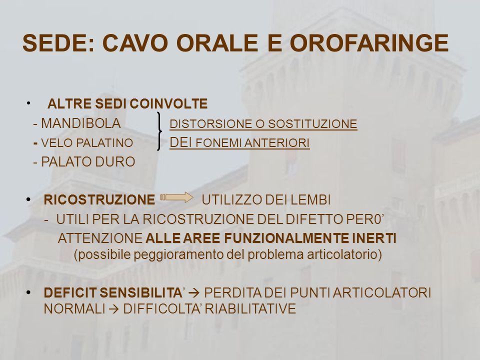 SEDE: CAVO ORALE E OROFARINGE ITER RIABILITATIVO PRECOCE COMPATIBILMENTE CON: - GUARIGIONE TISSUTALE - NECESSITA TERAPIE ADIUVANTI ( RT alterazione dei tessuti ) - MANTENIMENTO TRACHEOTOMIA