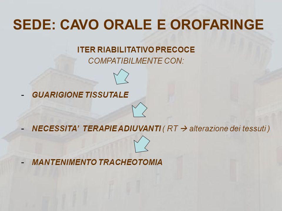 ITER RIABILITATIVO: ESERCIZI PREPARATORI - Impostare corretta respirazione costo diaframmatica - Recupero motilità linguale non articolatoria - Ginnastica labbra, guance, velo PROTOCOLLO DI RIABILITAZIONE ARTICOLATORIO INDIVIDUALE (varierà per ogni singolo pz in base alle specifiche esigenze ) SEDE: CAVO ORALE E OROFARINGE