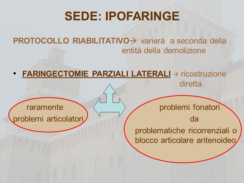 FARINGO-LARINGECTOMIE SEMPLICI assimilabili alle laringectomie totali semplici FARINGO-LARINGECTOMIE associate a resezione segmentaria esofagea RICOSTRUZIONE LEMBI TUBULIZZATI AUTOTRAPIANTO DI ANSA DIGIUNALE RIABILITAZIONE FONATORIA APPOSIZIONE PROTESI TRACHEOESOFAGEE