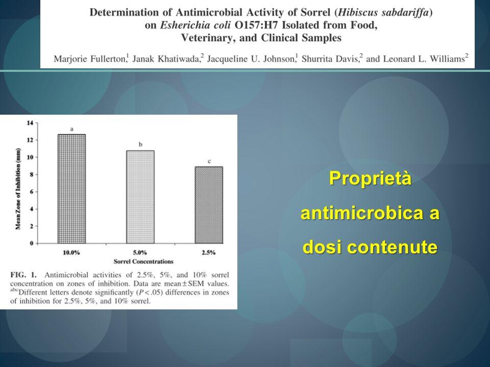 Proprietà antimicrobica a dosi contenute