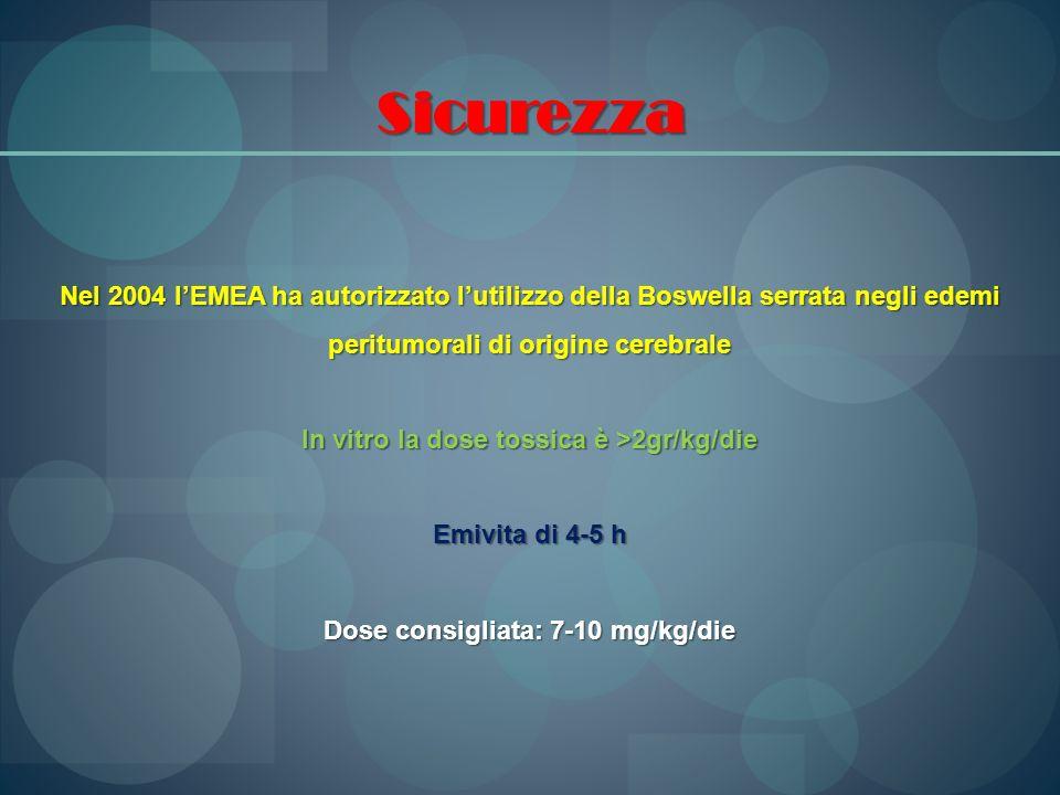 Sicurezza Nel 2004 lEMEA ha autorizzato lutilizzo della Boswella serrata negli edemi peritumorali di origine cerebrale In vitro la dose tossica è >2gr