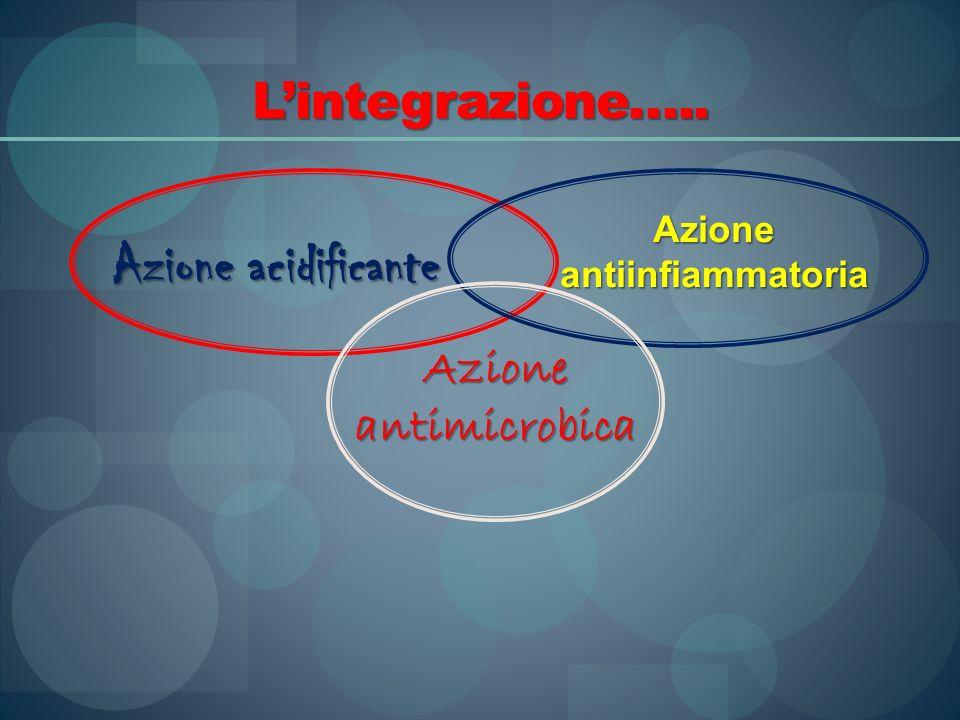 Lintegrazione….. Azione acidificante Azione antiinfiammatoria Azione antimicrobica