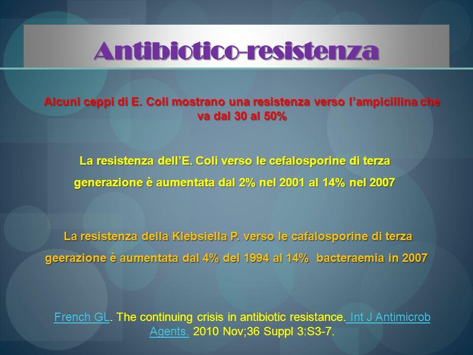 Antibiotico-resistenza La resistenza dellE. Coli verso le cefalosporine di terza generazione è aumentata dal 2% nel 2001 al 14% nel 2007 La resistenza