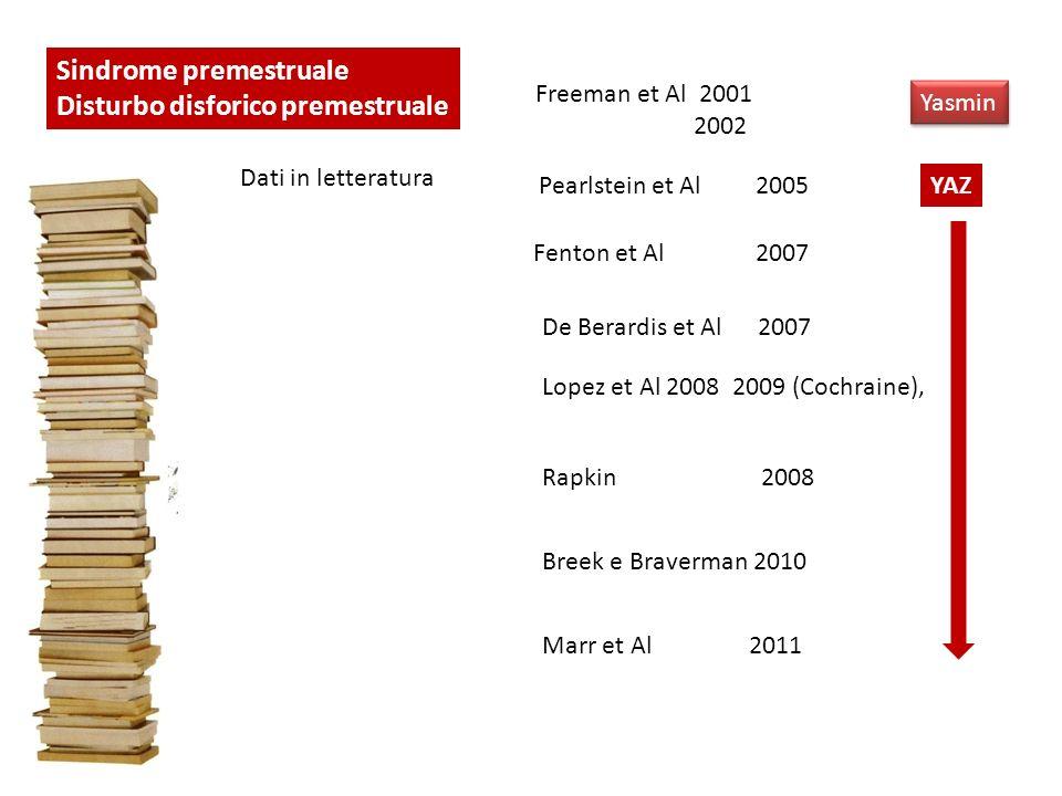 Sindrome premestruale Disturbo disforico premestruale Dati in letteratura Freeman et Al 2001 2002 Pearlstein et Al 2005 Fenton et Al 2007 Lopez et Al