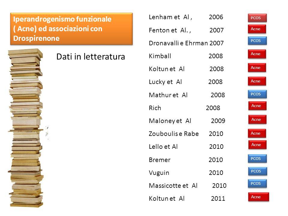 Dati in letteratura Lenham et Al, 2006 Fenton et Al., 2007 Dronavalli e Ehrman 2007 Kimball 2008 Koltun et Al 2008 Lucky et Al 2008 Mathur et Al 2008
