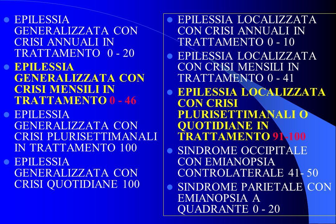 EPILESSIA GENERALIZZATA CON CRISI ANNUALI IN TRATTAMENTO 0 - 20 EPILESSIA GENERALIZZATA CON CRISI MENSILI IN TRATTAMENTO 0 - 46 EPILESSIA GENERALIZZAT