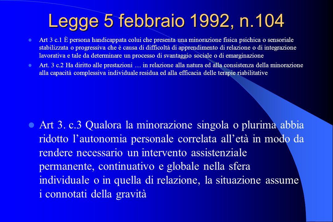 Legge 5 febbraio 1992, n.104 Art 3 c.1 È persona handicappata colui che presenta una minorazione fisica psichica o sensoriale stabilizzata o progressi