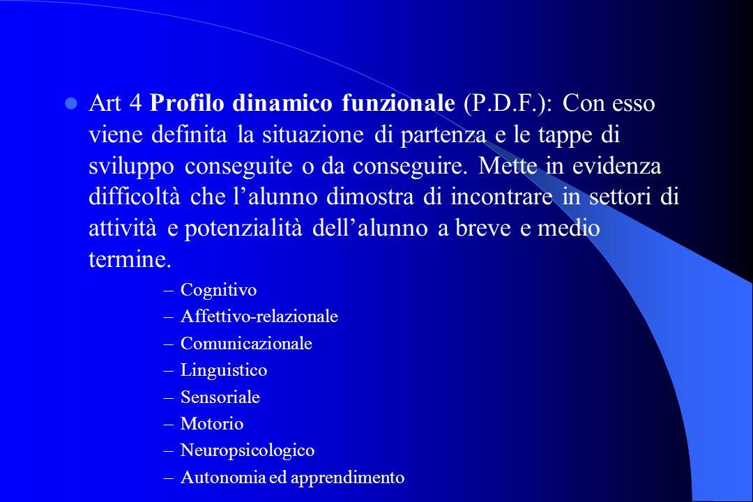 Art 4 Profilo dinamico funzionale (P.D.F.): Con esso viene definita la situazione di partenza e le tappe di sviluppo conseguite o da conseguire. Mette