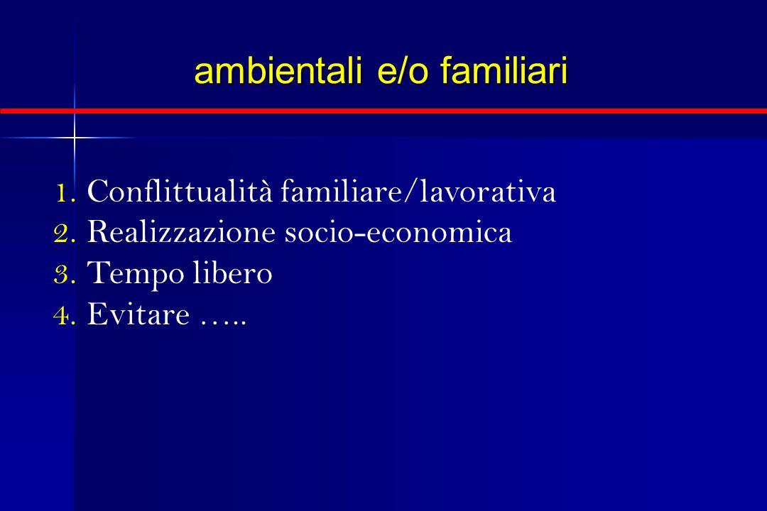 1.Conflittualità familiare/lavorativa 2.Realizzazione socio-economica 3.Tempo libero 4.Evitare ….. ambientali e/o familiari