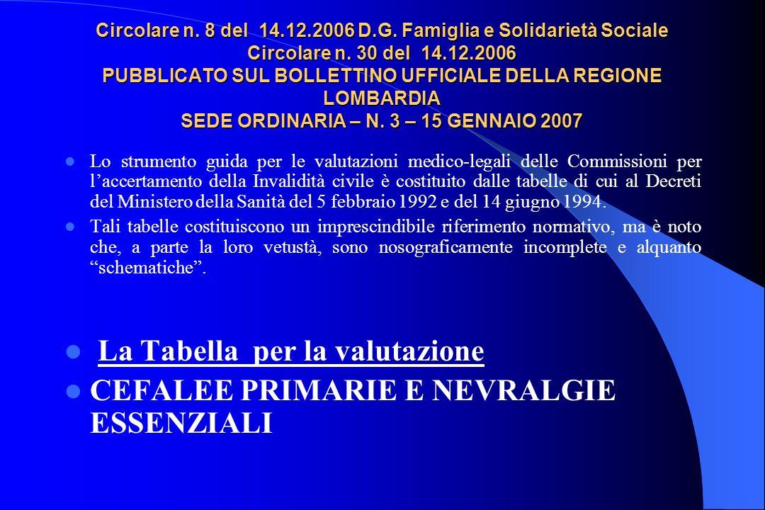 Circolare n. 8 del 14.12.2006 D.G. Famiglia e Solidarietà Sociale Circolare n. 30 del 14.12.2006 PUBBLICATO SUL BOLLETTINO UFFICIALE DELLA REGIONE LOM
