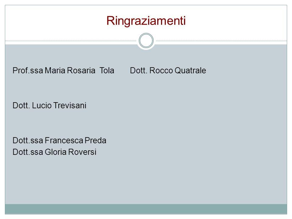 Ringraziamenti Prof.ssa Maria Rosaria Tola Dott. Rocco Quatrale Dott. Lucio Trevisani Dott.ssa Francesca Preda Dott.ssa Gloria Roversi