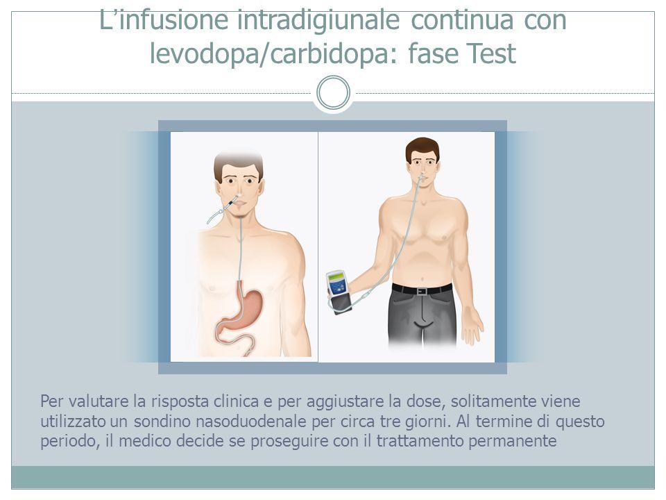 Linfusione intradigiunale continua con levodopa/carbidopa: fase Test Per valutare la risposta clinica e per aggiustare la dose, solitamente viene util
