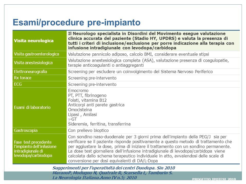 Esami/procedure pre-impianto Visita neurologica Il Neurologo specialista in Disordini del Movimento esegue valutazione clinica accurata del paziente (