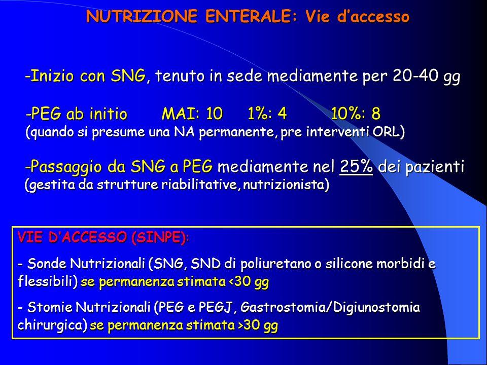 NUTRIZIONE ENTERALE: Vie daccesso -Inizio con SNG, tenuto in sede mediamente per 20-40 gg -PEG ab initio MAI: 10 1%: 4 10%: 8 (quando si presume una NA permanente, pre interventi ORL) -Passaggio da SNG a PEG mediamente nel 25% dei pazienti (gestita da strutture riabilitative, nutrizionista) VIE DACCESSO (SINPE): - Sonde Nutrizionali (SNG, SND di poliuretano o silicone morbidi e flessibili) se permanenza stimata <30 gg - Stomie Nutrizionali (PEG e PEGJ, Gastrostomia/Digiunostomia chirurgica) se permanenza stimata >30 gg